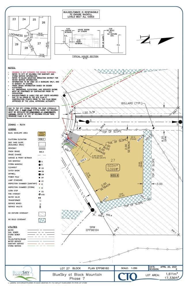 Douglas Lake Custom Homes LOT 27