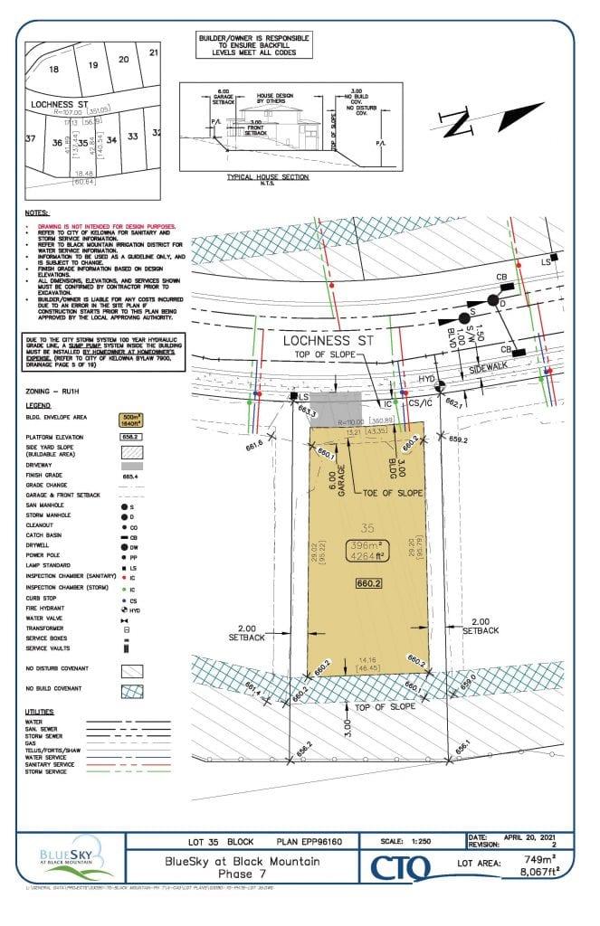 Douglas Lake Custom Homes LOT 35